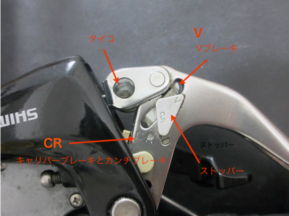 クロスバイクのescape airのブレーキバーの取り付けの際の注意点