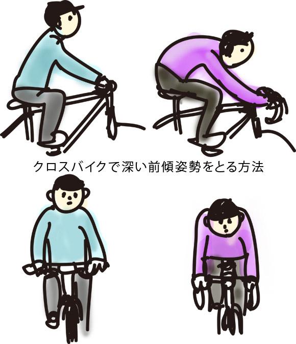 乗車姿勢の違いで空気抵抗は大きく変わる