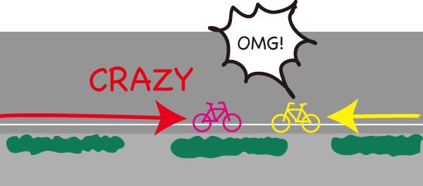 自転車の逆走