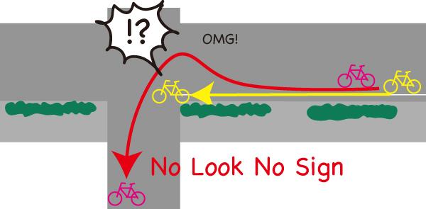 後方確認無しで右折左折する自転車
