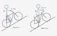 クロスバイクのブルホーン化計画(試走)