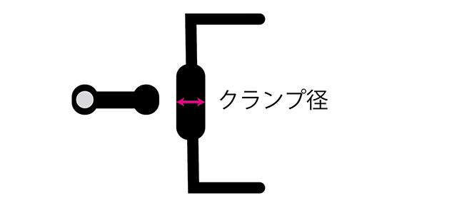 クランプ径
