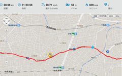 クロスバイクやロードバイクで市街地を走る場合は急いでも急がなくても所要時間は同じです