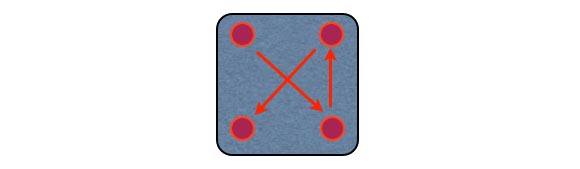 4つのボルトがある場合は、対角に均等に締める