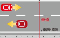 自転車は車道のどこを走れば良いのかを調べてまとめてみました