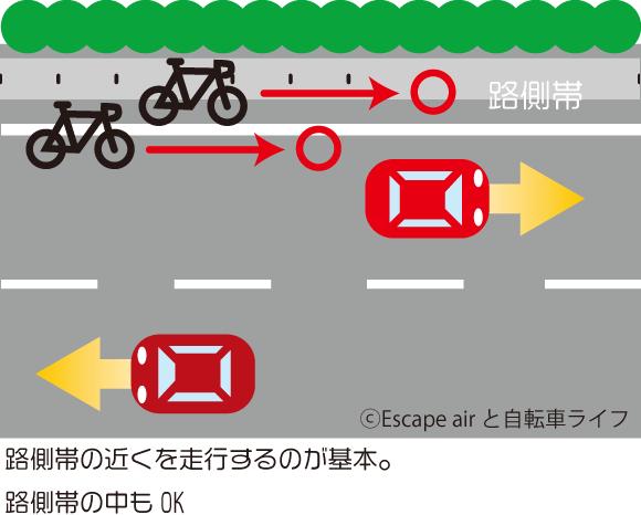 自転車は車道を通行