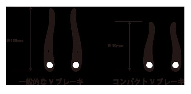 マウンテンバイク用のVブレーキとロード用のコンパクトVブレーキ