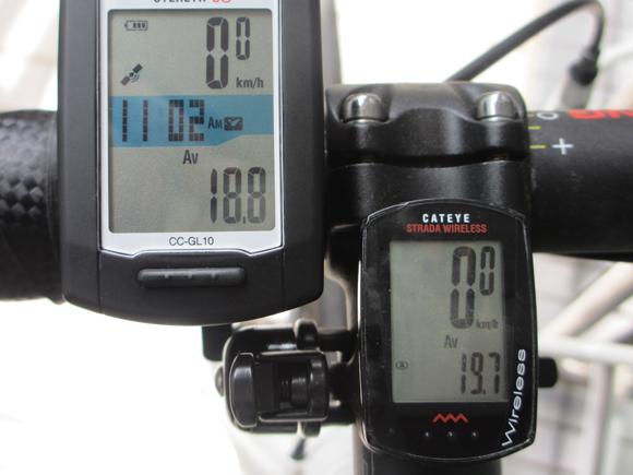 GPSサイクルコンピューターの平均速度
