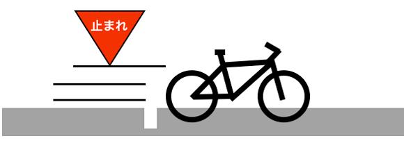 自転車運転者講習 一時停止違反