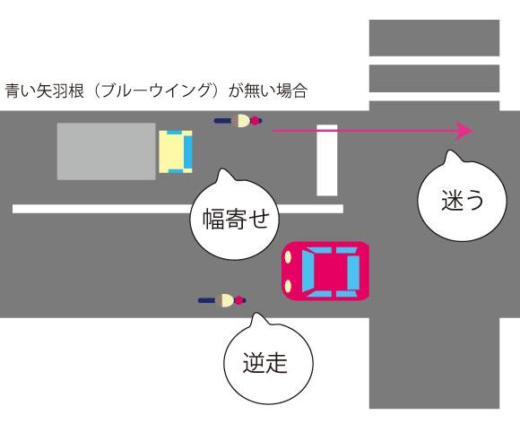 青い矢羽根マークが無いと自転車の通行域が分からない