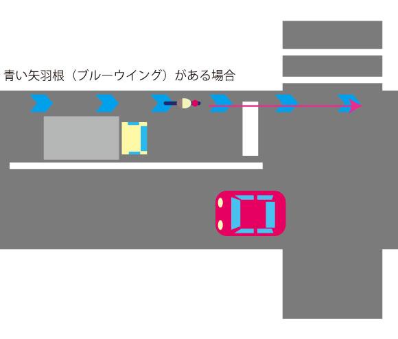青い矢羽根マークがあると自転車の通行域が分かりやすい