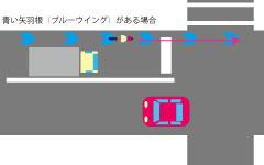 自転車の通行場所を示すドする青い矢羽根マークの走り方