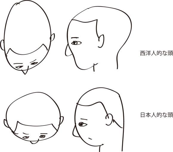 日本人向けの頭の形にあうヘルメットを探す