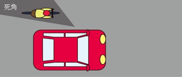 自動車の死角と自転車