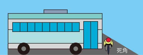 バス・大型トラックの前方の死角