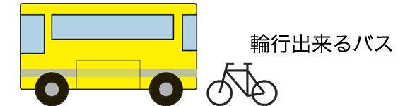 輪行できるバス