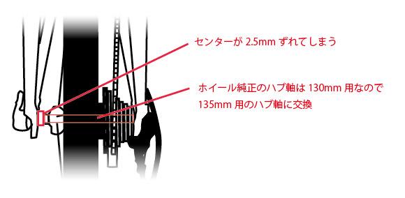 5mm幅のハブアダプター