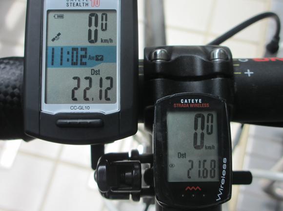 ロードバイクやクロスバイクの速さに驚いた