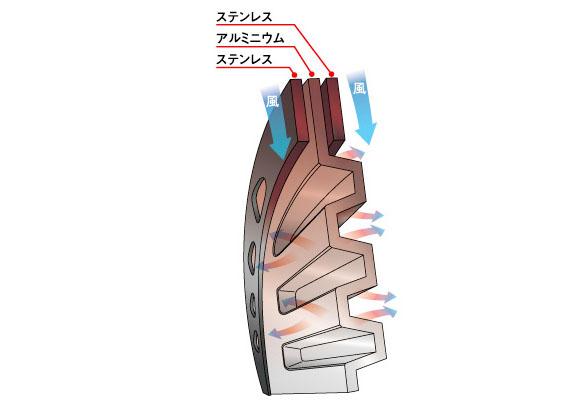 アイステクノロジー・フリーザ ローター