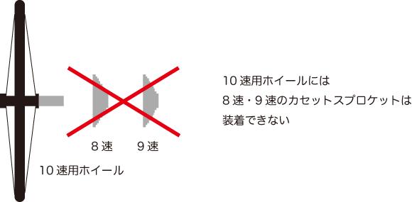 10速用ホイールを8速や9速の自転車に装備できない