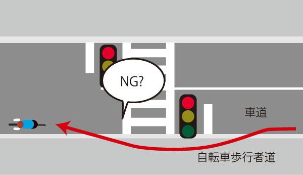 直線道路の信号