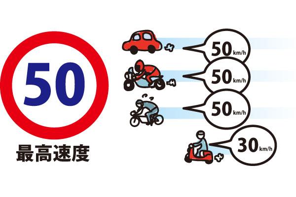 道路標識等で最高速度が指定されている場合の自転車の最高速度