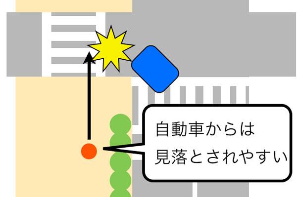 交差点での事故が多い理由<