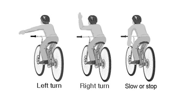 カリフォルニア州の自転車の手信号