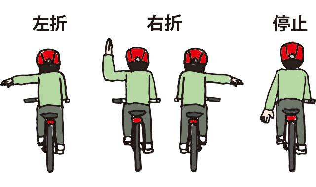 海外の自転車の手信号 左折 右折 停止