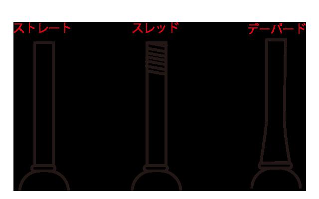 フォークコラムの形状