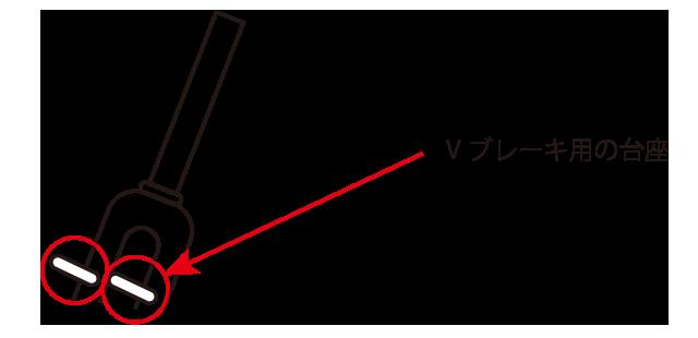 Vブレーキ対応のカーボンフォーク