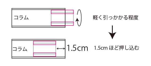 プレッシャーアンカーの固定方法