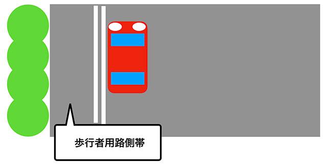 歩行者用車路側帯