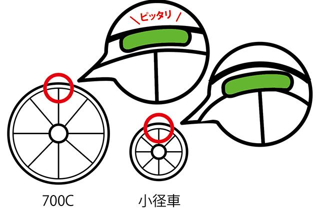 小径車では使用できない原因
