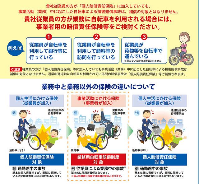 業務用自転車賠償制度
